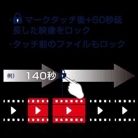 ②ファイルロックモード