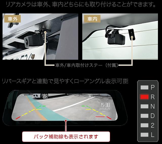 リアカメラ 車外/車内の2箇所取り付け